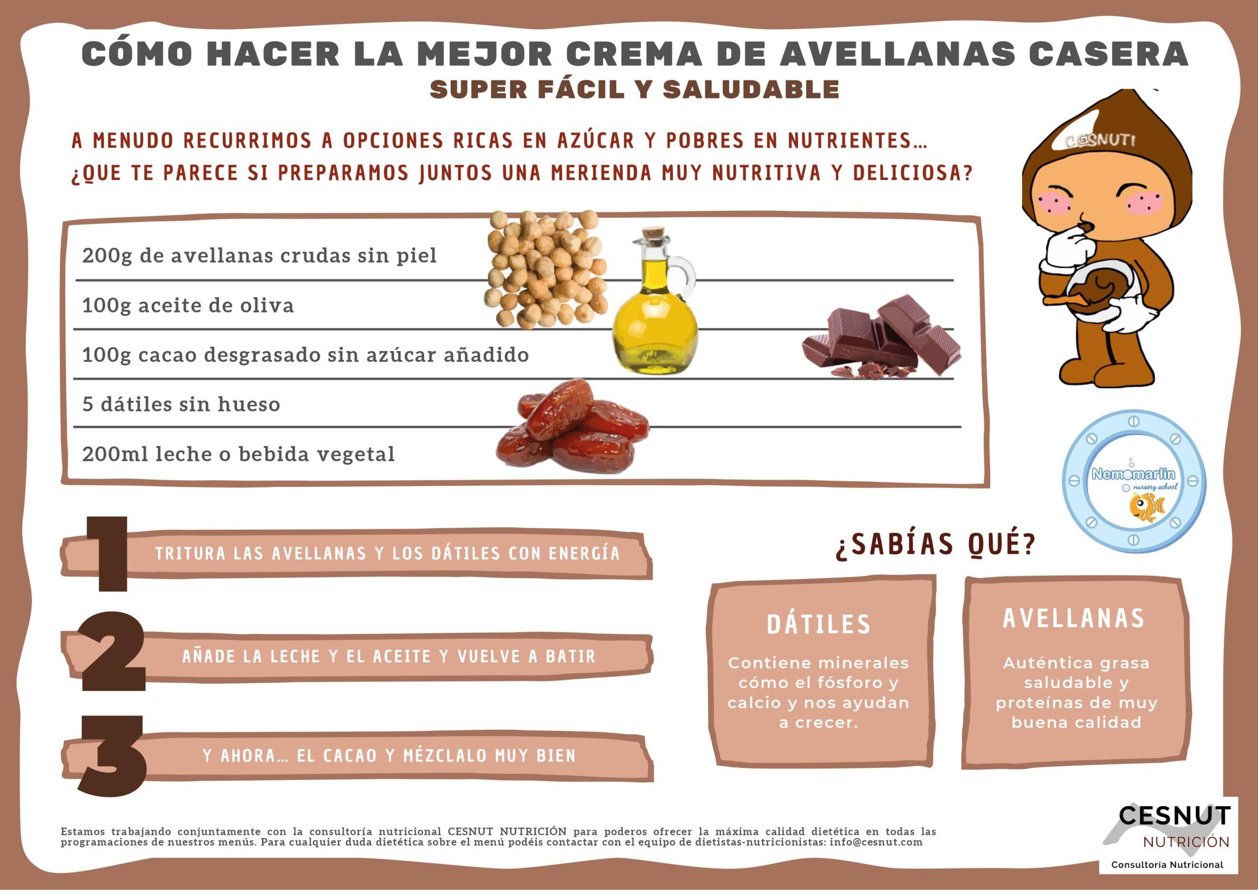 crema de avellanas nutritiva y deliciosa para tu hijo